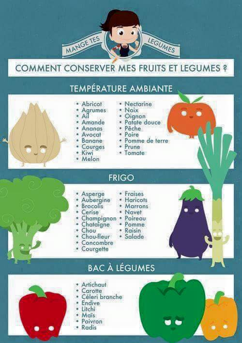 Comment Conserver mes fruits et legumes